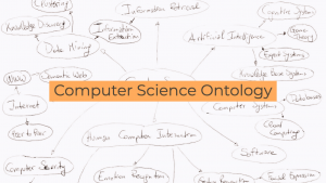 Computer Science Ontology